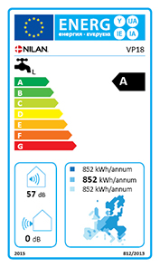 Nilan E - käyttöveden energialuokka