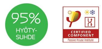 Comfort sarjan hyötyjä ovat noin 95% hyötysuhde ja passiivitalosertifikaatti