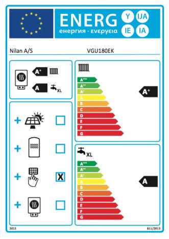 Nilan VGU 180 EK energialuokitus / ecodesign